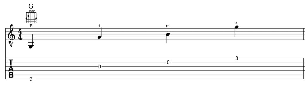 learn fingerpicking guitar - Fingerpicking Pattern 1 pima