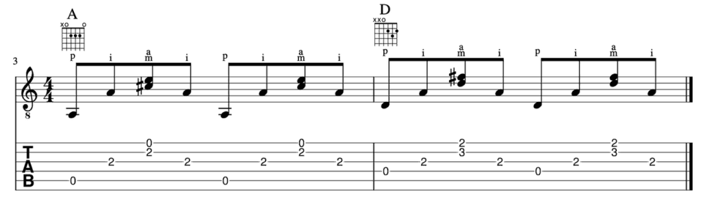 learn fingerpicking guitar -Fingerpicking Pattern 3 pimaipimai