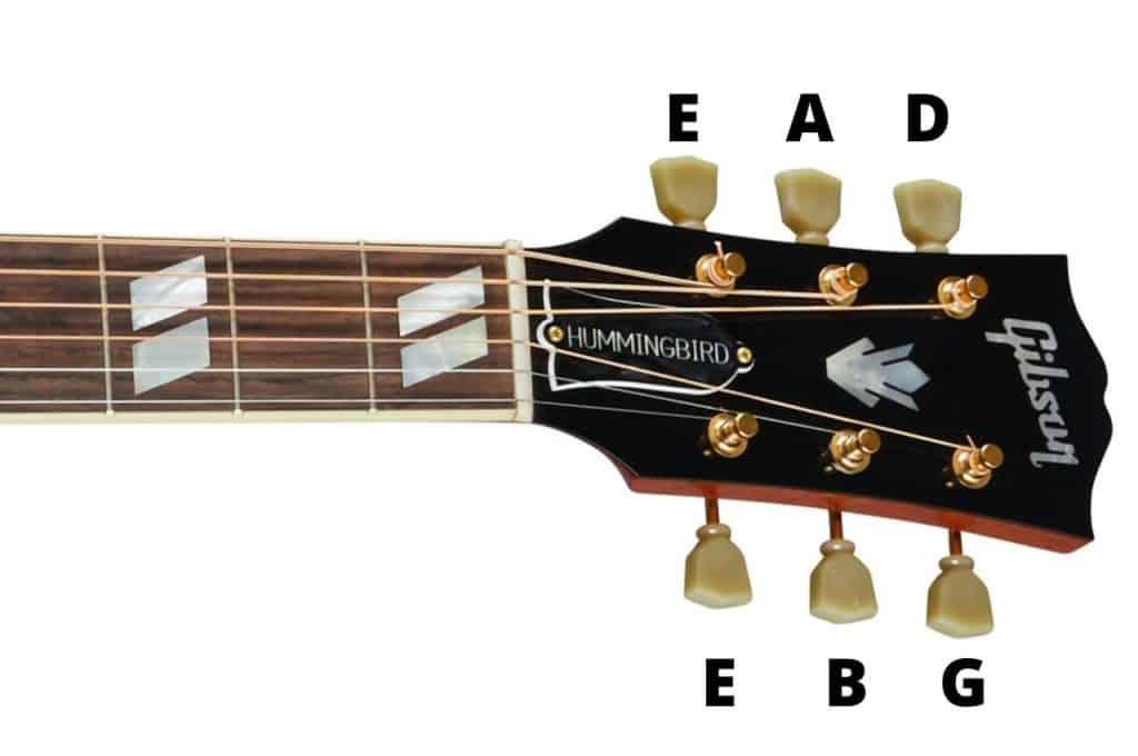 Gibson Hummingbird Headstock
