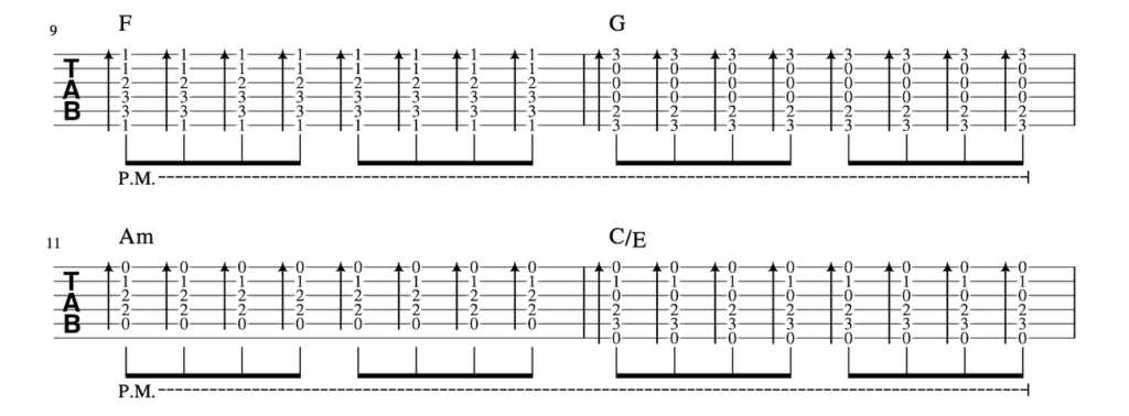 One_Thing Strumming Pattern-3