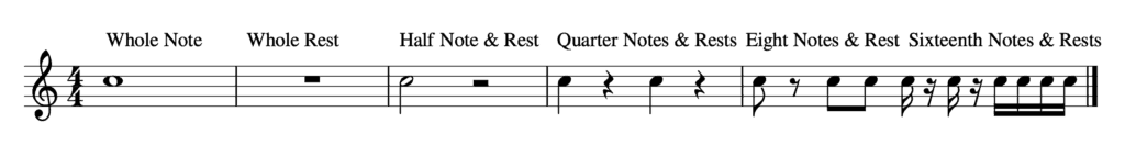 how to read sheet music - Notes and Rests