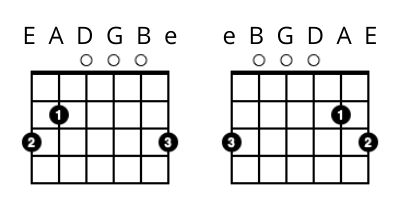 left handed guitar lessons - G Chord